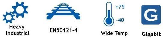 JetNet 3212G-2C2F Industrial Full Gigabit 8 + 2G SFP +2G Combo DC