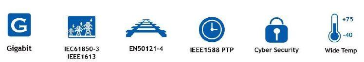 JetNet 6528Gf