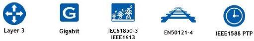 Korenix JetNet 6828Gf Industrial 28G L3 Full Gigabit Managed Ethernet Switch