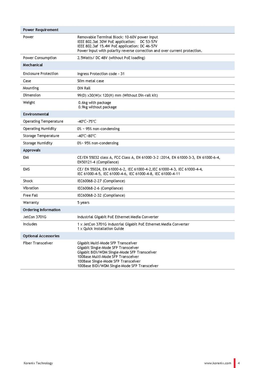 JetCon 3701G Industrial Gigabit PoE Media Converter
