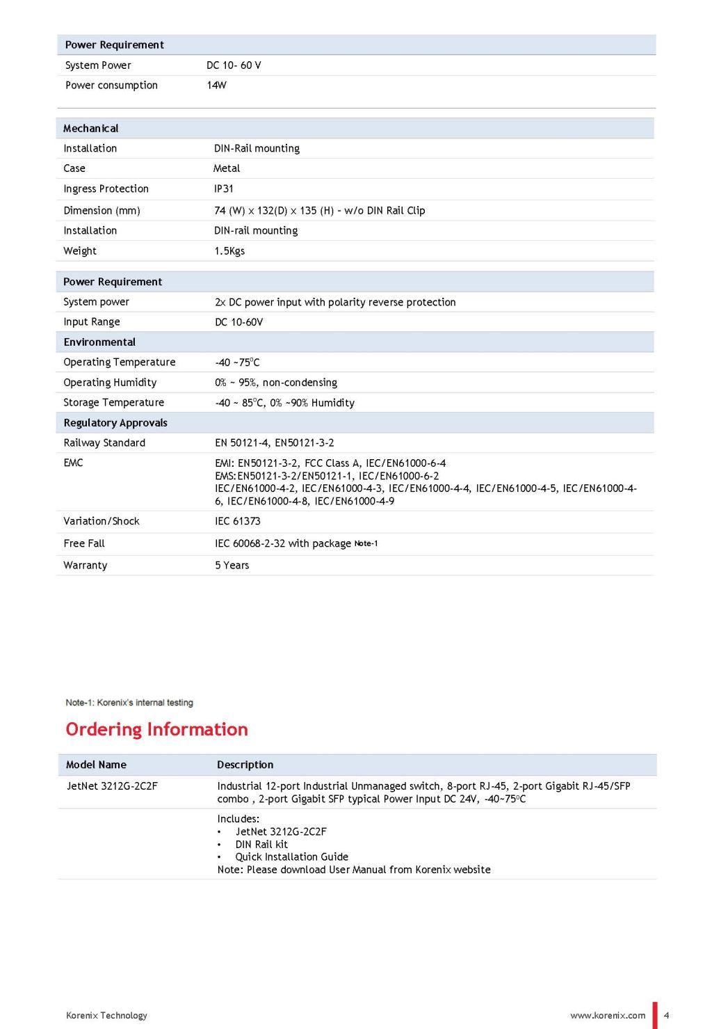 Korenix JetNet 3212G-2C2F Industrial Full Gigabit 8 + 2G SFP +2G Combo DC