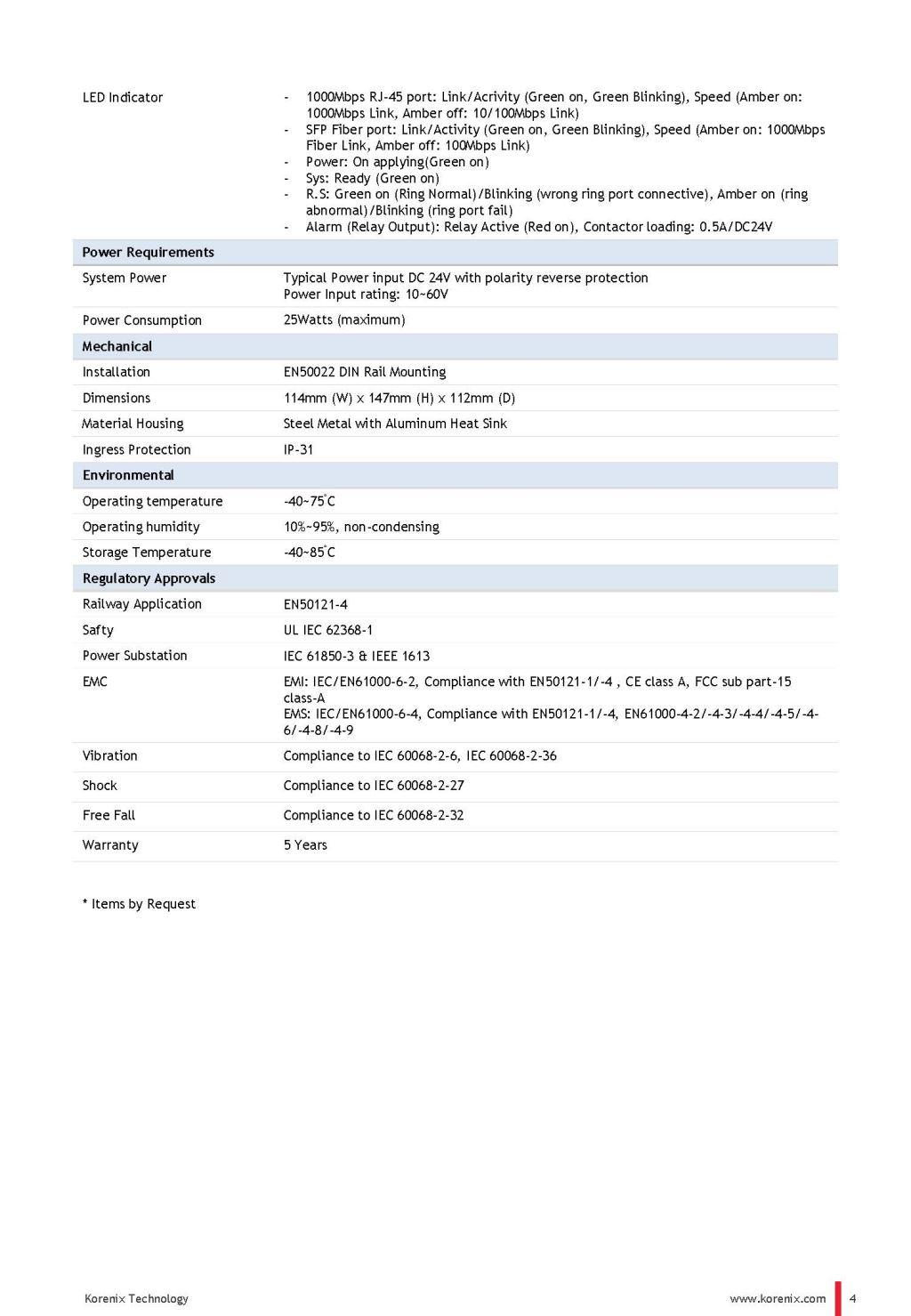 korenix JetNet 7020G Industrial Gigabit Ethernet L3 Switch