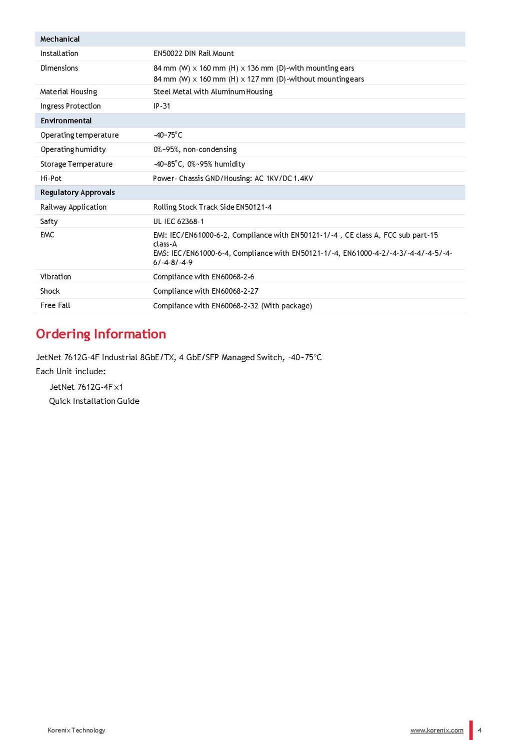 Korenix JetNet 7612G-4F Industrial 12 ports Gigabit Managed Switch