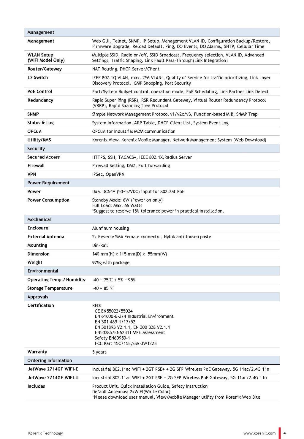 Korenix JetWave 2714GF LTE/WIFI Series Industrial Cellular PoE Gateway