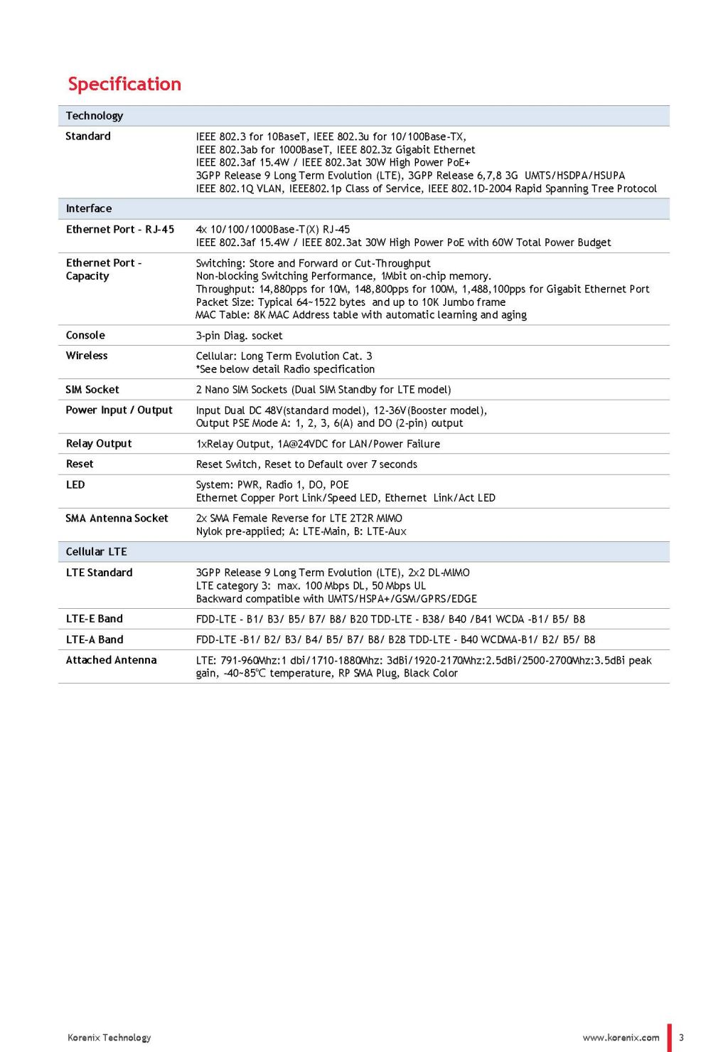 Korenix JetWave 2714G-LTE Industrial Cellular + 4GT Gigabit PoE Switch