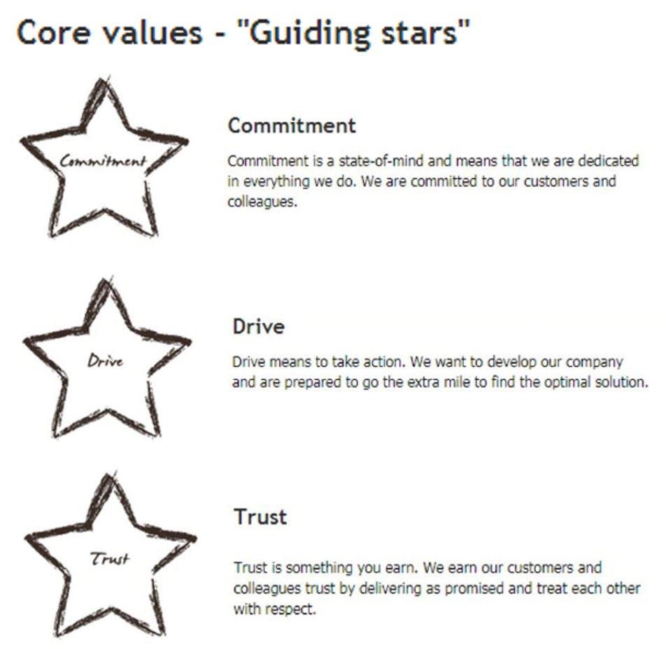 Korenix Technology, Core Value, Career, Commitment, Trust, Drive