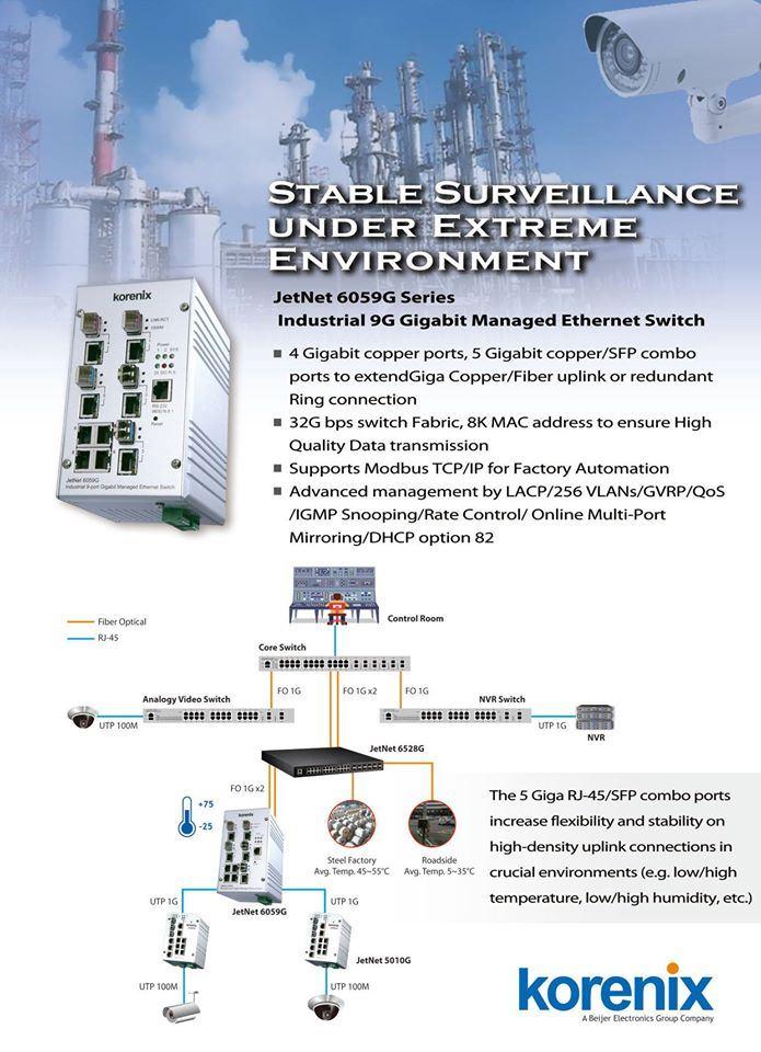 Korenix JetNet 6059G Series Industrial 9G Gigabit Managed Ethernet Switch provides stable surveillance under extreme environment.
