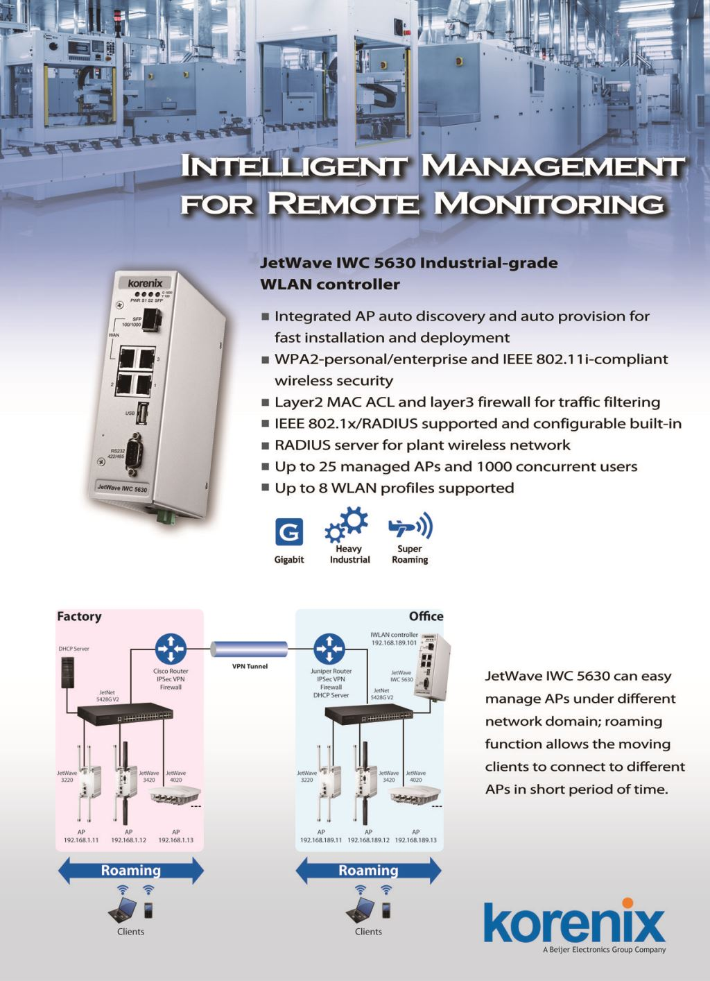 Korenix JetWave IWC 5630 Industrial-grade WLAN Controller provides Intelligent Management for Remote Monitoring.